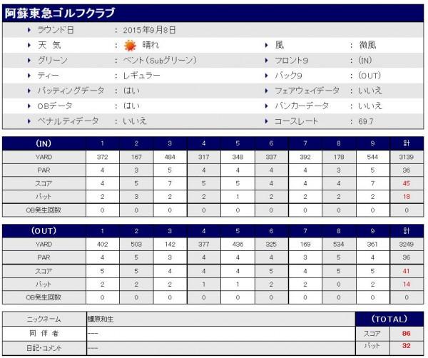 阿蘇東急ゴルフ倶楽部201500908