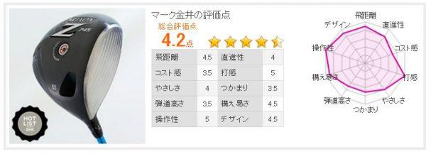 マーク金井スリクソンZ745評価