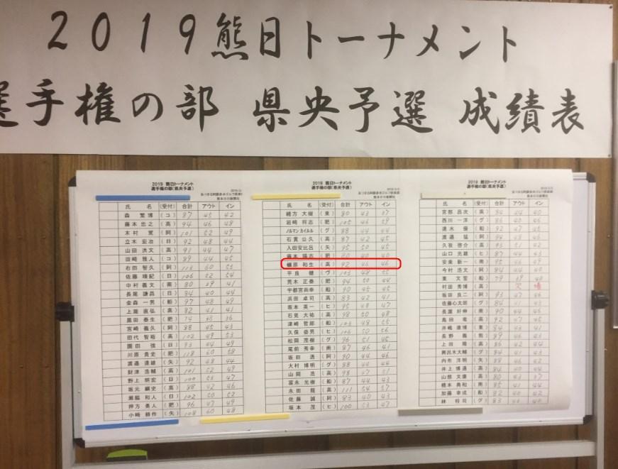 熊日トーナメント2019予選結果(県央)